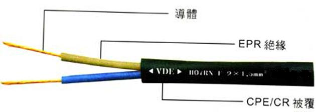 Rubber Insulated Sheathed Flexible Cords